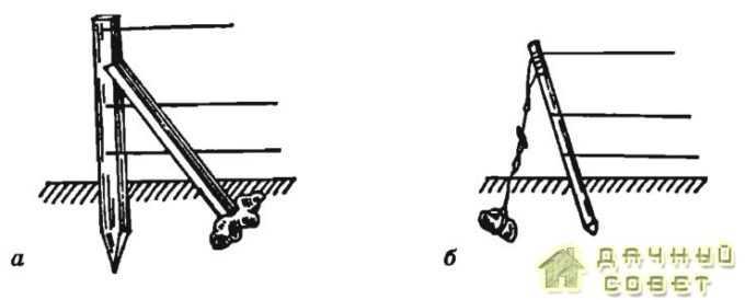 Крепление краевых столбов шпалеры