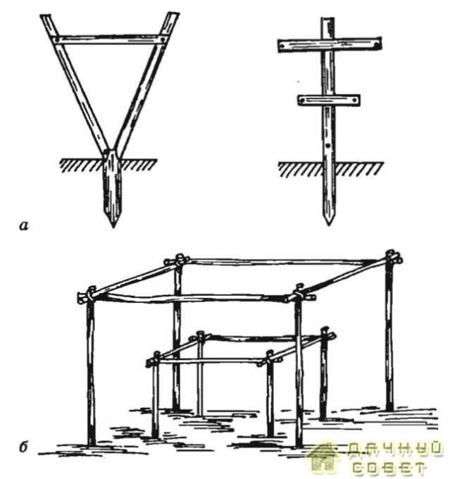 Виды опор на виноградниках:для двухплоскостной шпалеры; а — для двухплоскостной шпалеры; б — для чаши